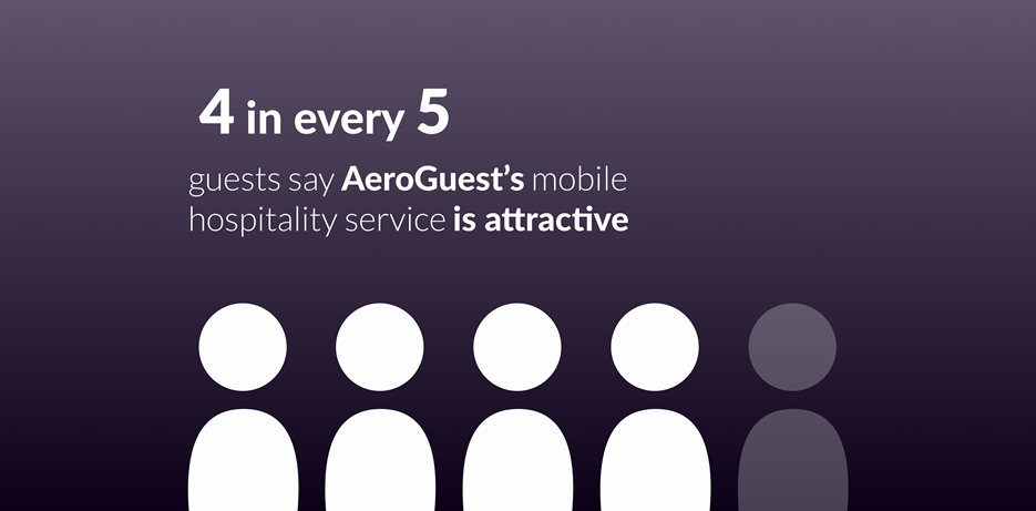 4 in every 5 guests consider AeroGuest service as attractive